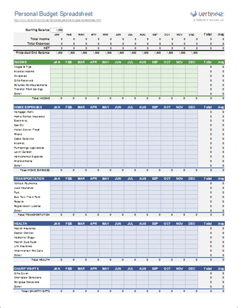 monthly personal budget template free e finance