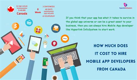 How Much Does It Cost To Get Mba by How Much Does It Cost To Hire Mobile App Developers From