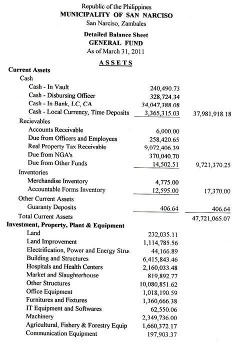 general format of cash flow statement file 06 statement cash flows trust funds jpg wikimedia