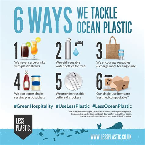7 Things To Learn To Be Less Co Dependent by Use Less Plastic In Your Hospitality Business Less Plastic