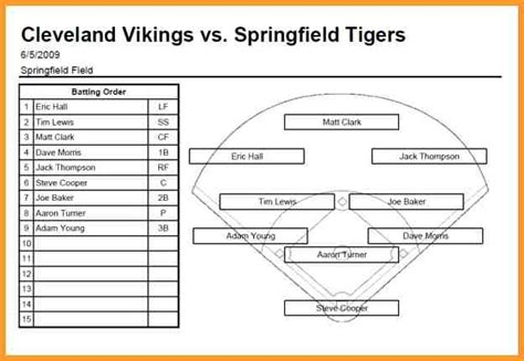 softball lineup template softball lineup template letter format mail