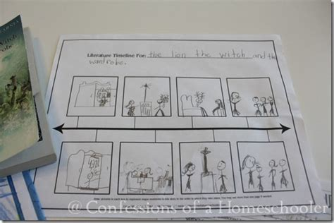 Witch Wardrobe Chapter 1 by Witch And The Wardrobe Unit Study Confessions Of