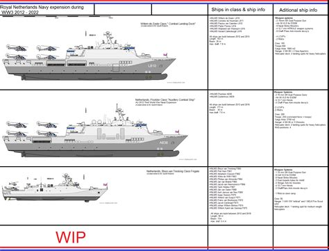 ship info futuristic navy ships drawings shipbucket view