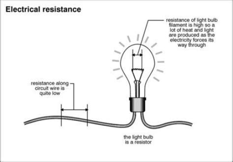 electric current through a resistor s volts and resistance oh my creative outdoor lighting