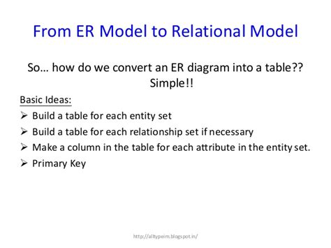 how to convert er diagram into tables database management system