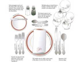 How To Set Up A Table by Table Setting Letia Mitchell Lifestyle Amp Design 174