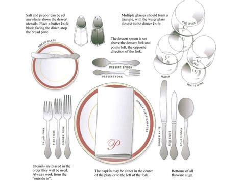 table setting diagrams a formal dinner enjoy yourself letia mitchell