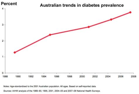 cost of c section in australia abnormal development maternal diabetes embryology