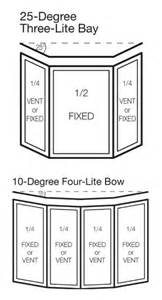 bay windows vs bow windows two kinds of beautiful bay windows vs bow windows