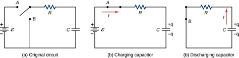 charging capacitor parallel resistor 10 5 rc circuits physics libretexts