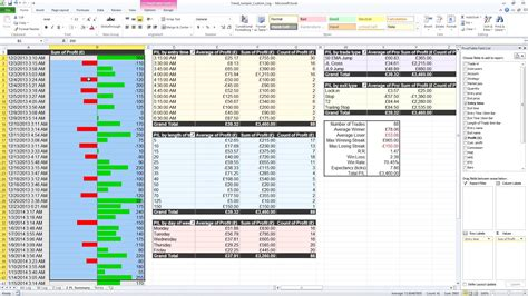 option trading plan template tujogim web fc2