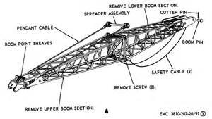 Crane Parts Boom Harness