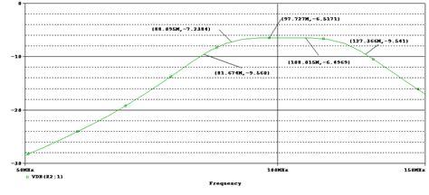 high pass filter lab experiment high pass filter lab report 28 images high pass filter lab manual 28 images e72 lab 6