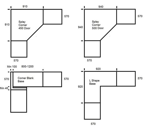 Average Vanity Size Ikea Pax Wardrobe Corner Unit Ideas Amp Advices For Closet