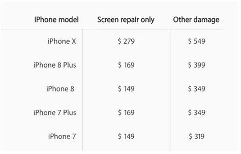 iphone  screen heres     cost  repair