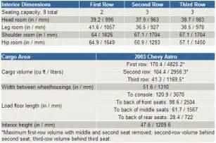 Chevrolet Cargo Dimensions Chevy Astro Dimensions Html Autos Weblog