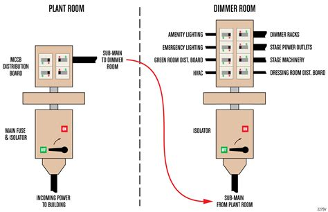 wiring a room diagram 5 wire thermostat wiring diagram