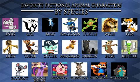 7 Of My Favorite Fictional Characters by My Favorite Fictional Animal Characters In Species By