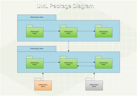 package diagram uml exle of software diagrams