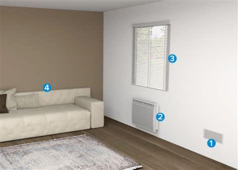 radiateur électrique quelle puissance pour quelle surface 2745 quel radiateur electrique choisir pour salon cool