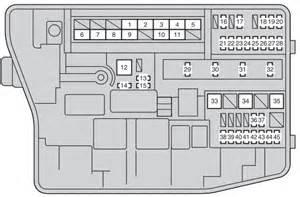 toyota auris mk1 2006 2012 fuse box diagram auto
