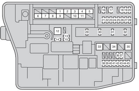 toyota auris 2009 fuse box location wiring diagrams