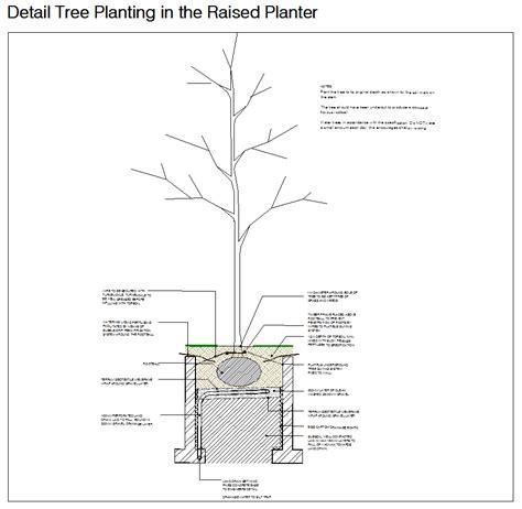 Landscape Architecture Details Landscape Architecture