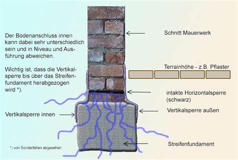 Fundament Trocken Legen by Sockelabdichtung Die Sockel Abdichung Als 220 Bergang