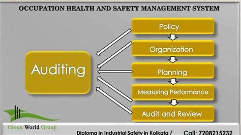 Mba In Healthare Management And Safety by Image Gallery Health And Safety Management
