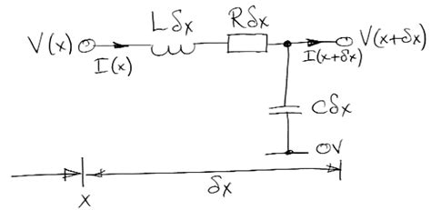 inductor using transmission line circuit analysis why do transmission line equations use current through inductor rather than