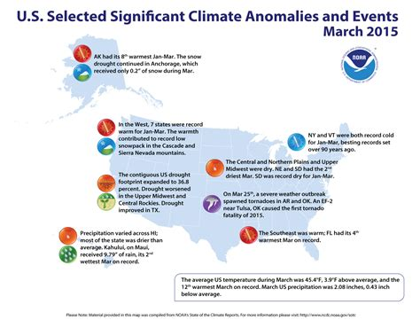 us weather map march 2015 national climate report march 2015 state of the