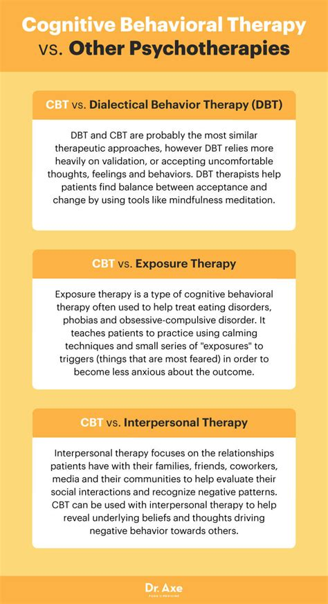 cognitive behavioral therapy the essential step by step guide to retraining your brain overcome anxiety depression and negative thought patterns psychotherapy volume 1 books cognitive behavioral therapy benefits techniques dr axe