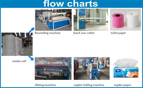 Cotton Paper Process - cotton pulp bamboo pulp and bagasse pulp toilet paper