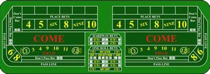 how to play craps learn the basic of craps