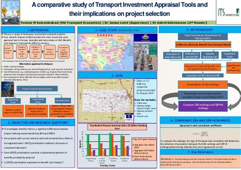 logistics dissertation topics transport planning dissertation topics kingessays web