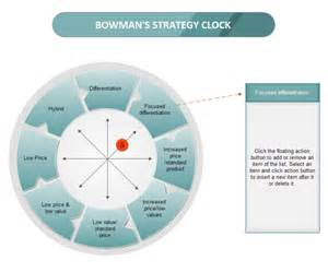 Free Floor Planning Software bowman strategy clock free bowman strategy clock templates