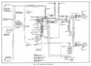 95 chevy blazer fuse box diagram get free image about