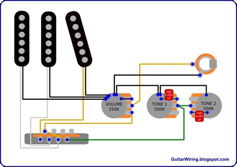 the guitar wiring diagrams and tips stratocaster