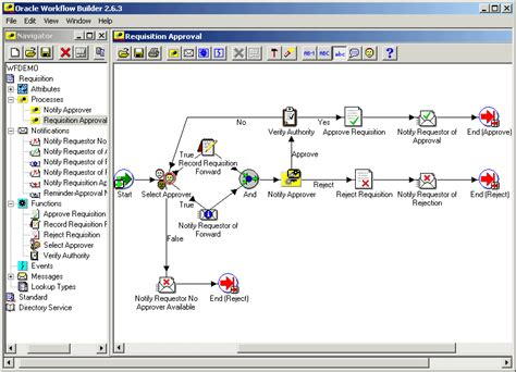oracle workflow developer guide oracle workflow developer s guide