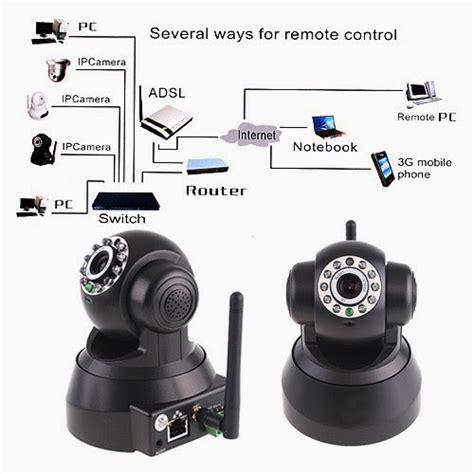apexis ip tool cara setting wireless pada ip apexis ip