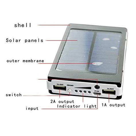 Power Bank Samsung Solar Cell 30000mah dual usb portable solar battery charger power