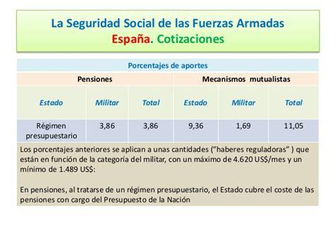 porcentajes de aportes a la seguridad social en colombia 2016 ponencia ceddet 2014 2 s quot la seguridad social de las