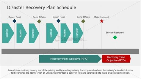 Disaster Recovery Plan Roadmap For Powerpoint Slidemodel Cloud Disaster Recovery Plan Template