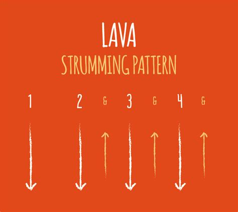 strumming pattern hear you me lava ukulele lesson pixar short movie