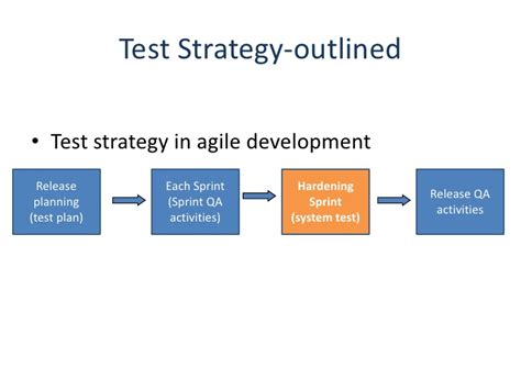 performance test strategy template agile testing strategy