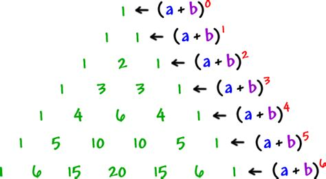 sequence pattern in math sequences series cool math algebra help lessons the