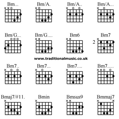 bm chord guitar chords advanced bm bm a bm a bm a bm g bm g