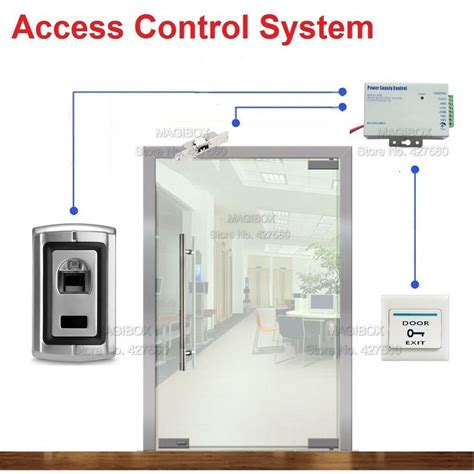 Door Access Systems by Glass Door Strike Promotion Shop For Promotional Glass
