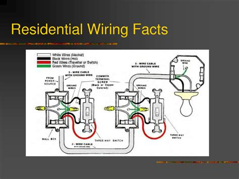 residential house wiring diagram 4 best images of residential wiring diagrams house electrical projects to try