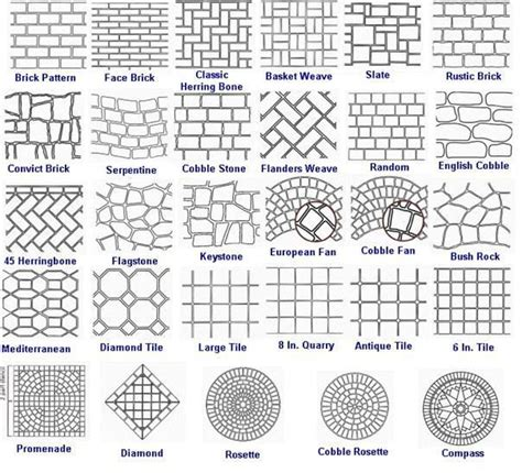 stone pattern cad block names and photos of different tile patterns id love a